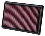Vzduchový filtr K&N BM 1010 - BMW S 1000 XR, 1000ccm - 14-18